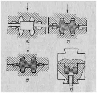 Схема течения металла при штамповке