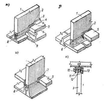 Устройство теплоизоляции электрического теплого пола