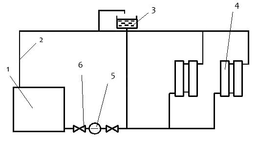 Как работают котлы ионного типа
