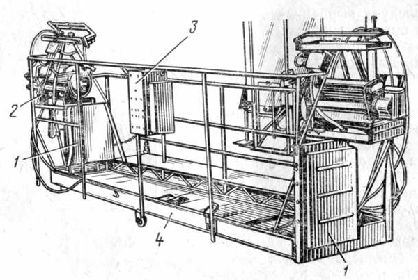 Самоподъемная люлька ЛЭ-30-250 с двумя горизонтальными электролебедками