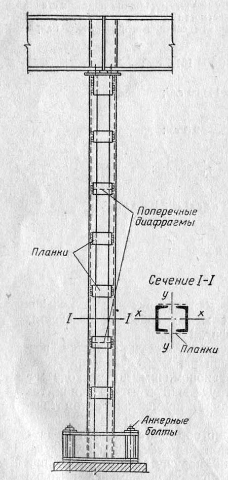 Сквозные колонны