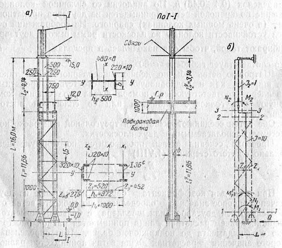 Расчет подбора сечения ступенчатой колонны