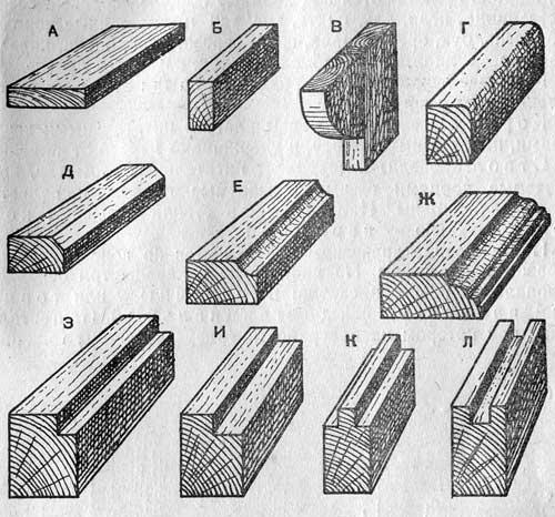 Схема настенного щита