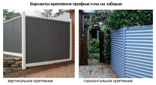 Как сделать оригинальный комбинированный забор из профнастила и ковки своими руками