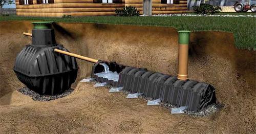 Как сделать автономную канализацию для частного дома
