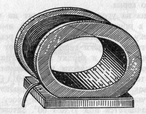 Катушка для размагничивания кернов