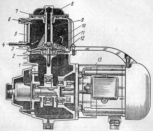 Диафрагменный компрессор СО-45