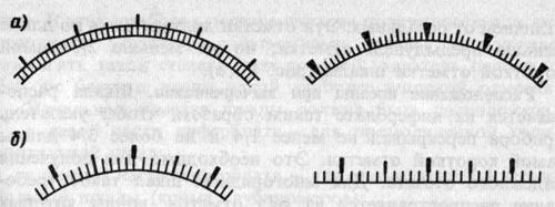 Примеры нанесения отметок А и В на однорядные шкалы