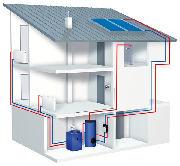 Как установить газовый котел в доме