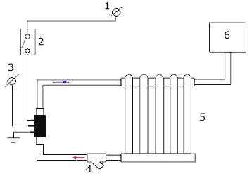 Как монтировать электродный котел
