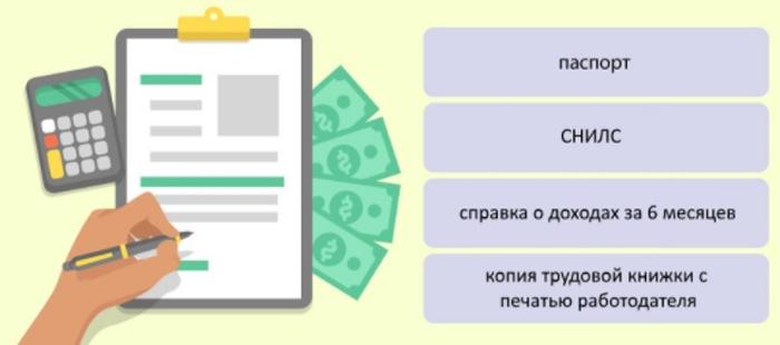 Важная информация о окредитовании