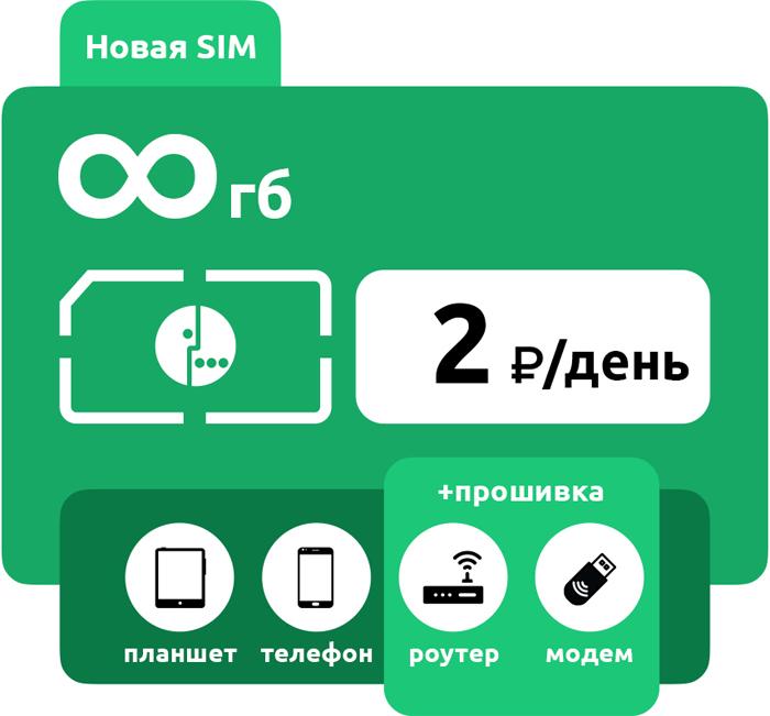 Тарифные планы Мегафон с выгодным интернетом